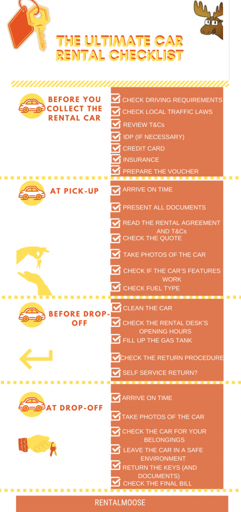 Rental Moose Rental Car Checklist. Use this handy check list when you rent a car, infographic.